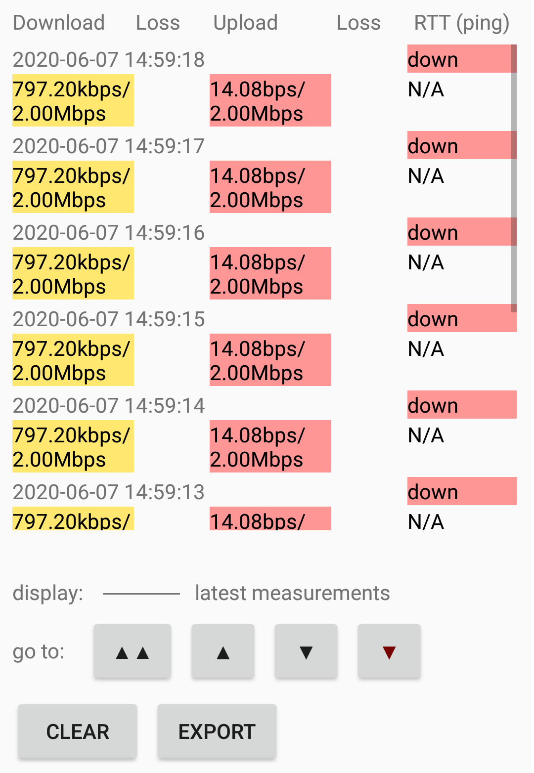 Continuous Internet Speed Test Tool